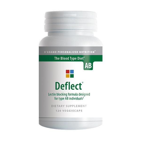 DEFLECT AB integratore alimentare d'adamo