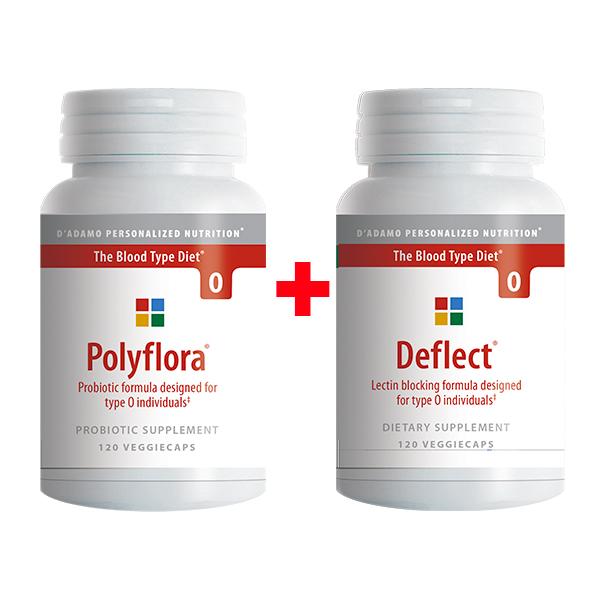 polyflora 0+deflect-0 combo promo