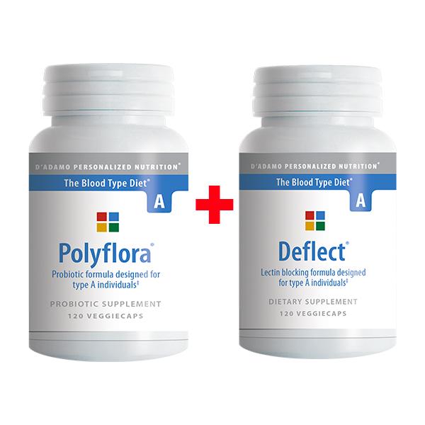 Polyflora A + Deflect A