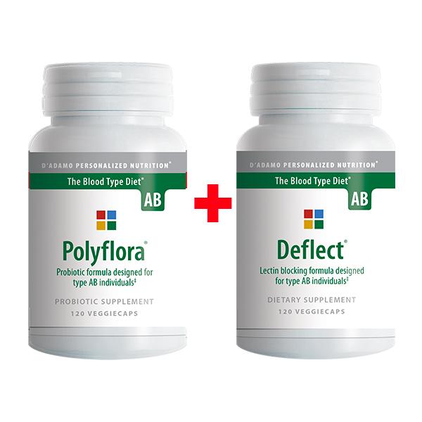 polyflora AB+deflect AB promozione